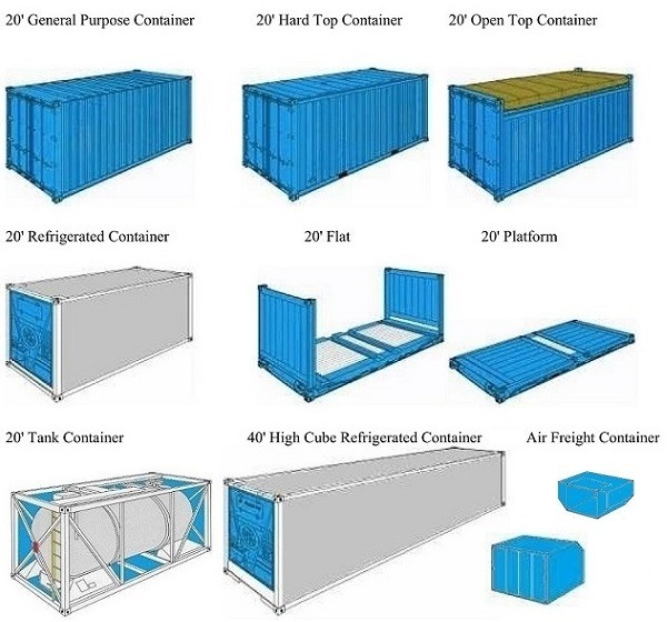 Les types de containers